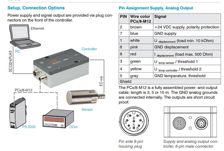 Micro Epsilon高性能感应式位移测量系统3060系列特征