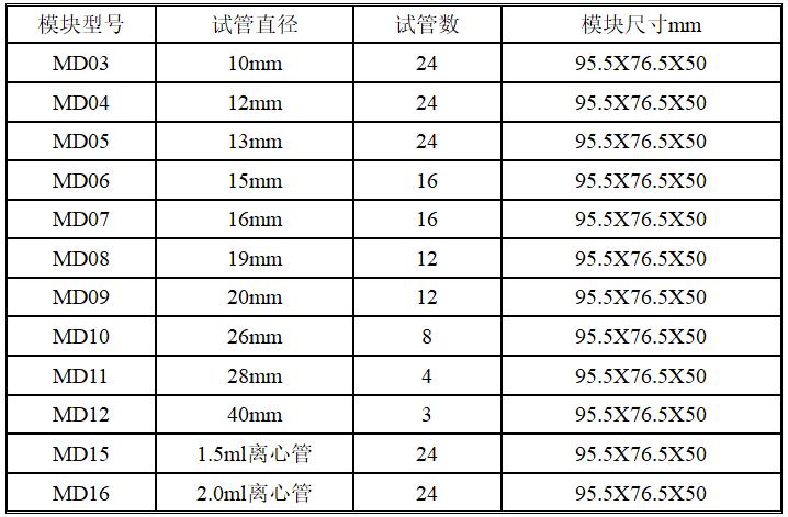 NDK100-1氮吹儀模塊