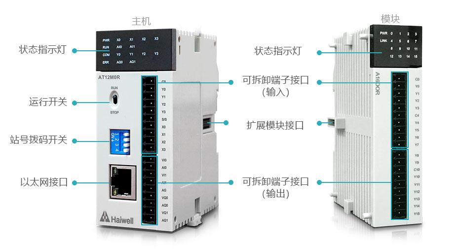 Haiwell海为卡片型PLC面板说明