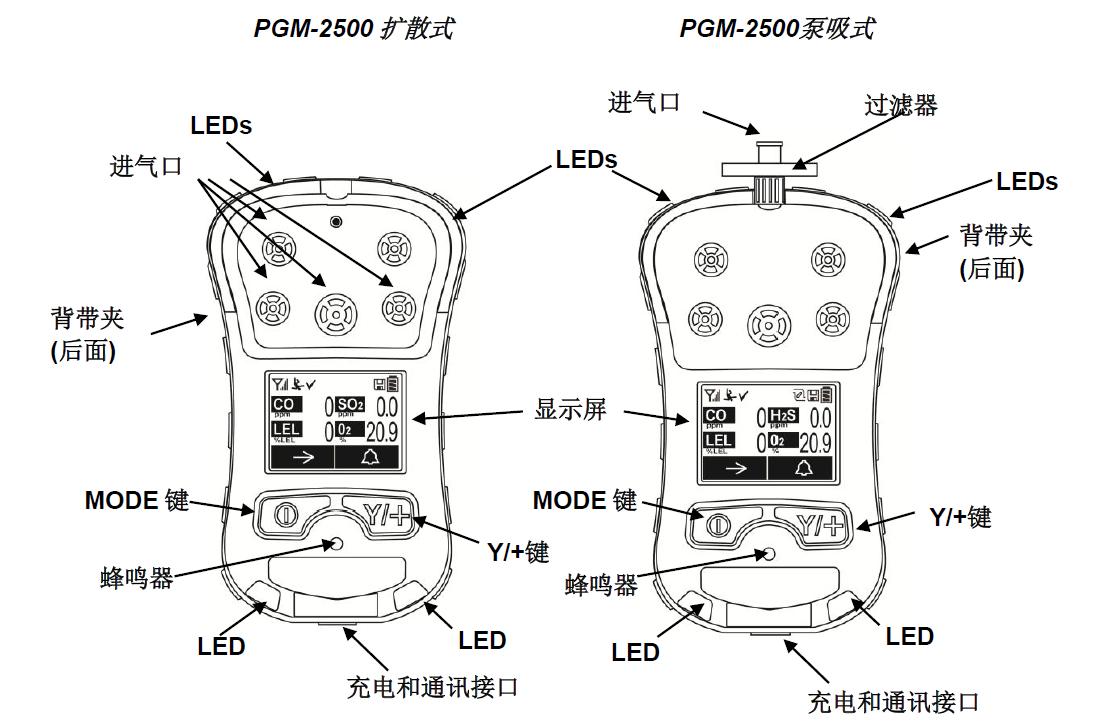 PGM-2500