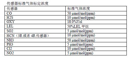 传感器标定浓度一览表