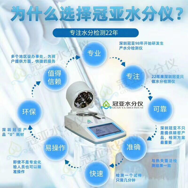 隔膜材料快速水分检测仪