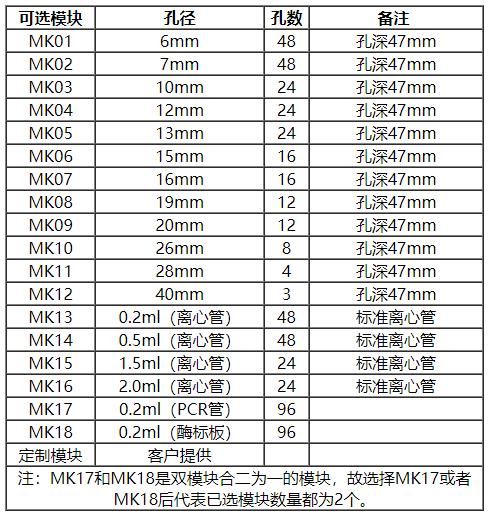 JDH200-4可选模块