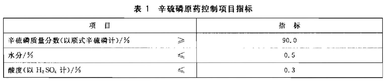 GB 9556-2008辛硫磷原药Phoxim水分检测