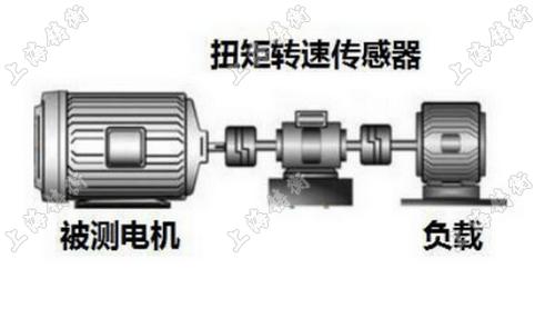 马达电机扭力计测试仪