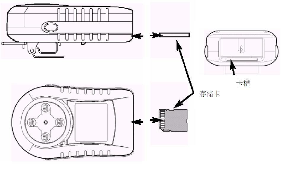 仪器存储卡的安装