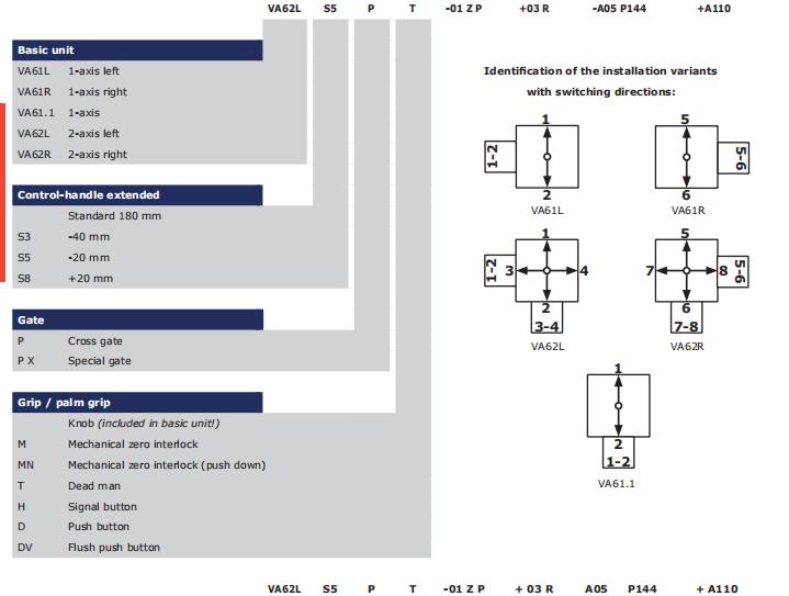 GESSMANN捷斯曼控制器VA6提供单轴或多轴选项,是一款坚固耐用的防爆控制器,通常在起重机和起重应用中使用。模块化设计使交换设备可以通用。VA6能够抵抗石油,海洋条件(例如,近海/船舶)以及通常来自太阳的紫外线辐射。原装正品包邮GESSMANN捷斯曼控制器5300012450