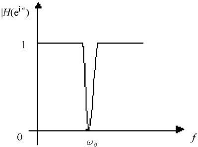 拉曼滤光片特性