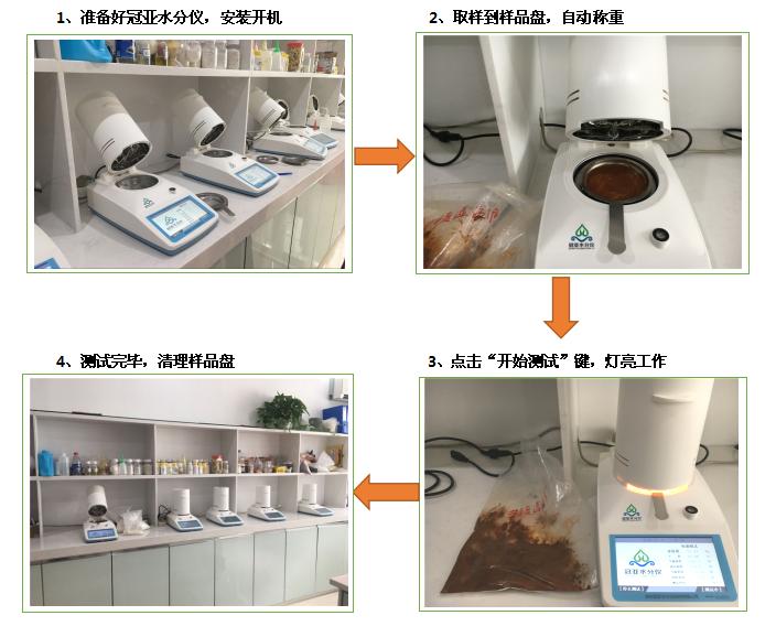 水性油墨固含量测试国家标准