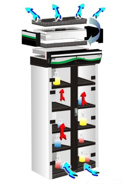 儲藥柜結構