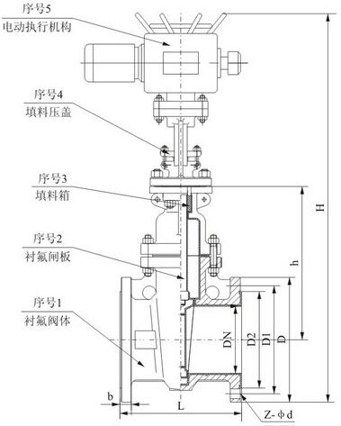 电动暗杆铸铁闸阀