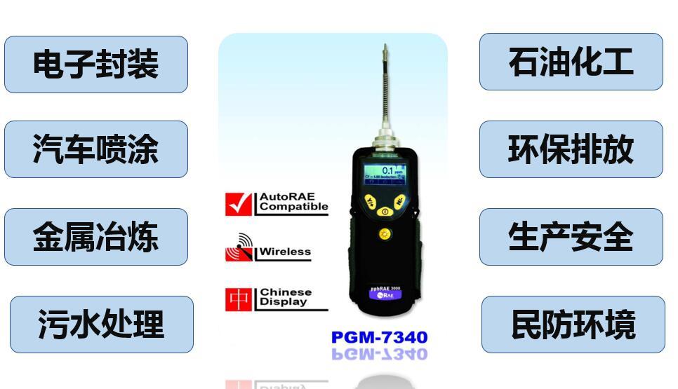 ppb RAE3000 VOC检测仪适用范围