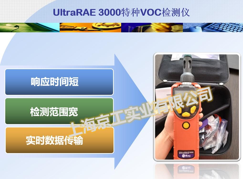 PGM7360检测仪