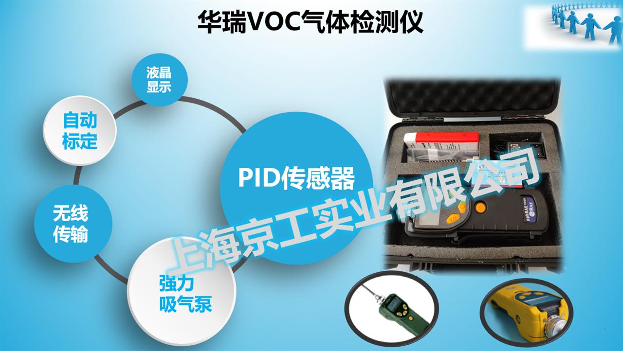 华瑞VOC检测仪