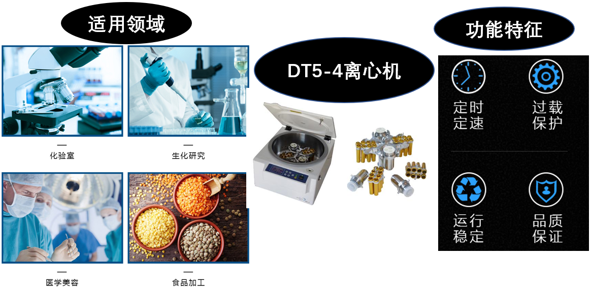 DT5-4离心机适用领域