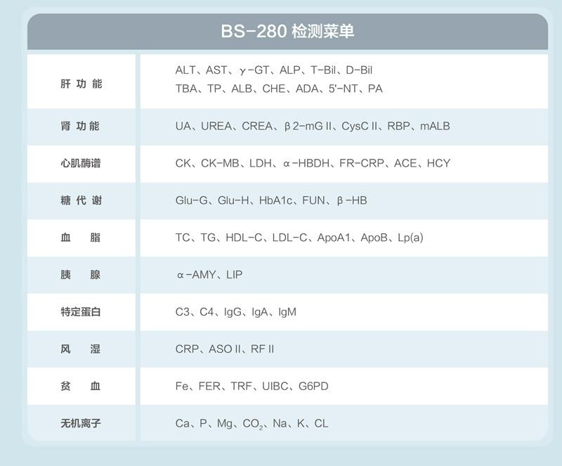 迈瑞全自动生化分析仪BS-280技术参数