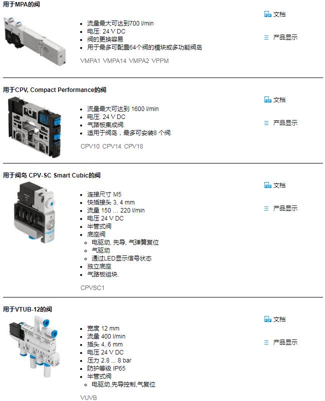 CPVSC1-M1H-N-P-M5O現貨快速報價資料