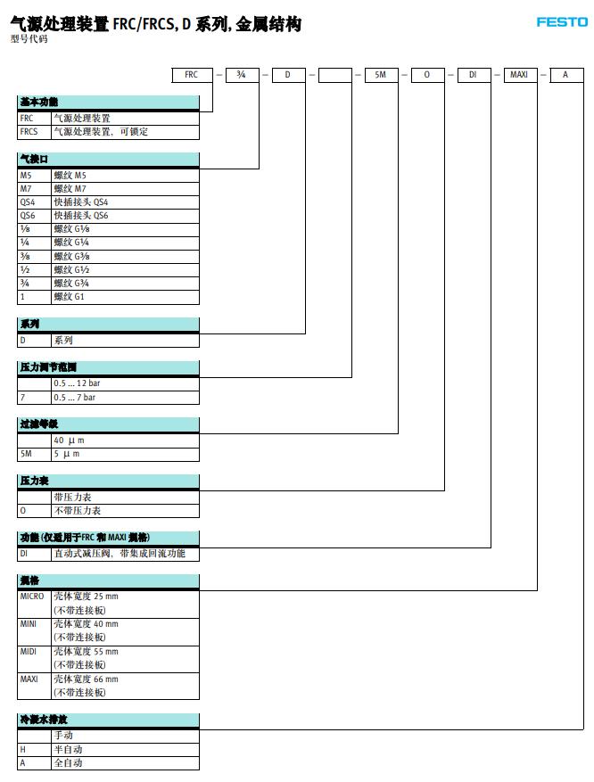 FRC-M1-G1/8-C07R