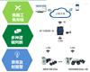AcrelCloud-3000污染治理設施用電工況監管平臺